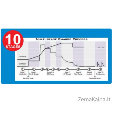 AUTOMATINIS INVERTERINIS - IMPULSINIS AKUMULIATORIŲ KROVIKLIS AWELCO AUTOMATIC 20 (GEL-AGM) 3
