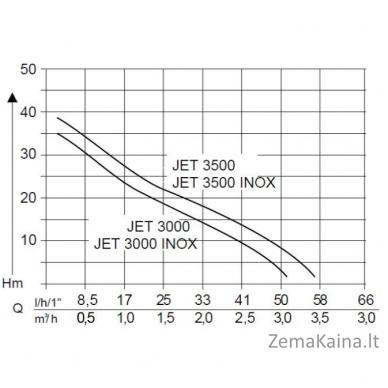 Sodo siurblys AL-KO Jet 3000 Classic 4